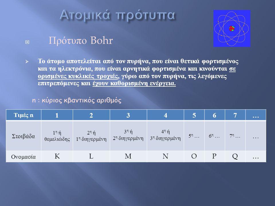  Πρότυπο Bohr  Το άτομο αποτελείται από τον πυρήνα, που είναι θετικά φορτισμένος και τα ηλεκτρόνια, που είναι αρνητικά φορτισμένα και κινούνται σε ορισμένες κυκλικές τροχιές, γύρω από τον πυρήνα, τις λεγόμενες επιτρεπόμενες και έχουν καθορισμένη ενέργεια.