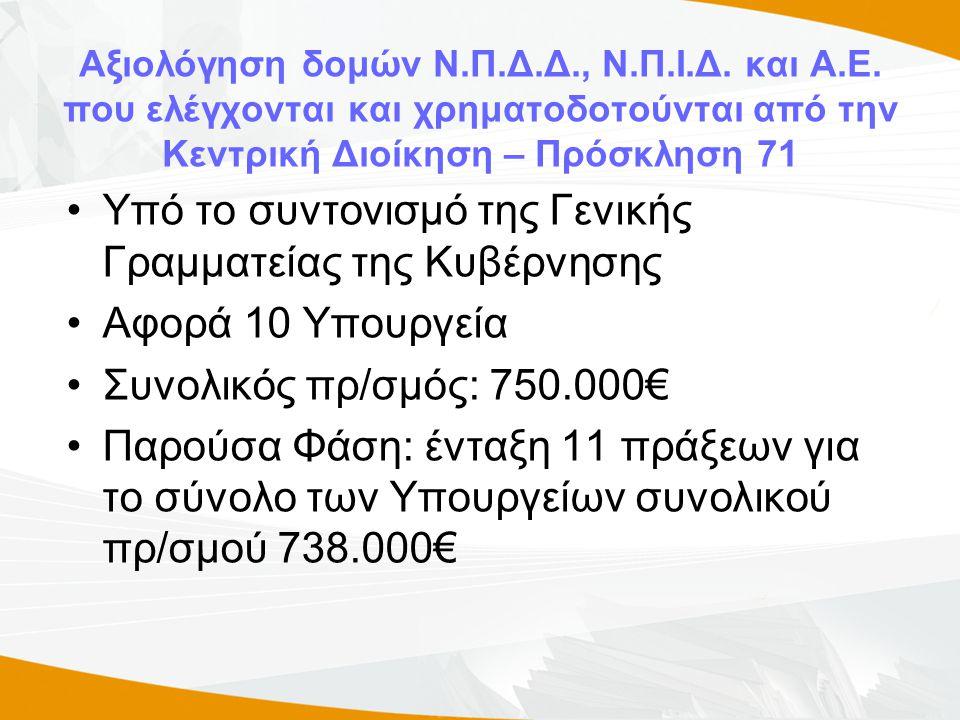 Αξιολόγηση δομών Ν.Π.Δ.Δ., Ν.Π.Ι.Δ. και Α.Ε.