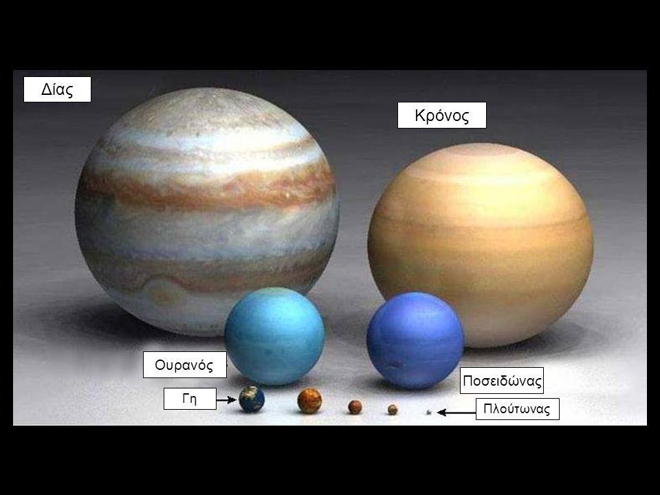Δίας Κρόνος Γη Πλούτωνας Ποσειδώνας Ουρανός