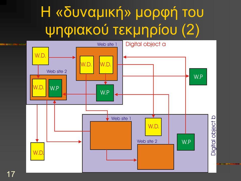 17 Η «δυναμική» μορφή του ψηφιακού τεκμηρίου (2)