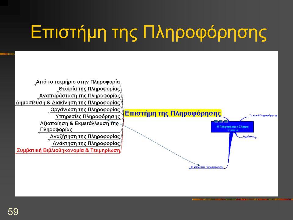 59 Eπιστήμη της Πληροφόρησης