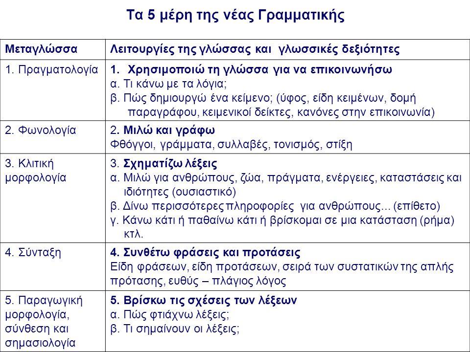 Τα 5 μέρη της νέας Γραμματικής ΜεταγλώσσαΛειτουργίες της γλώσσας και γλωσσικές δεξιότητες 1.