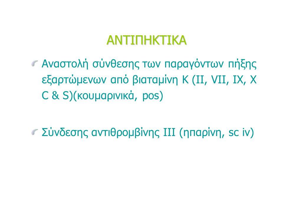 Αναστολή σύνθεσης των παραγόντων πήξης εξαρτώμενων από βιαταμίνη Κ (II, VII, IX, X C & S)(κουμαρινικά, pos) Σύνδεσης αντιθρομβίνης ΙΙΙ (ηπαρίνη, sc iv) ΑΝΤΙΠΗΚΤΙΚΑ
