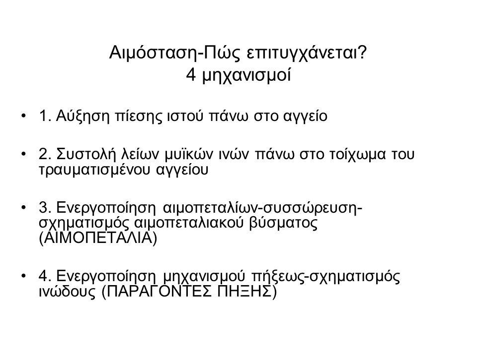 Αντιπηκτικοί μηχανισμοί •1.