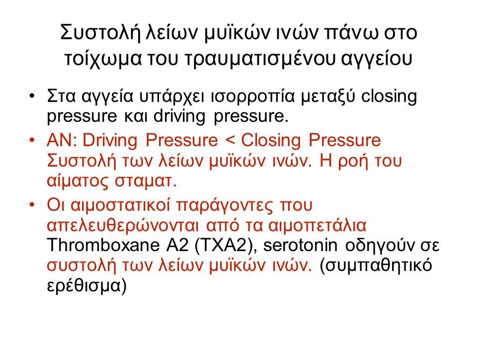 Συστολή λείων μυϊκών ινών πάνω στο τοίχωμα του τραυματισμένου αγγείου •Στα αγγεία υπάρχει ισορροπία μεταξύ closing pressure και driving pressure.