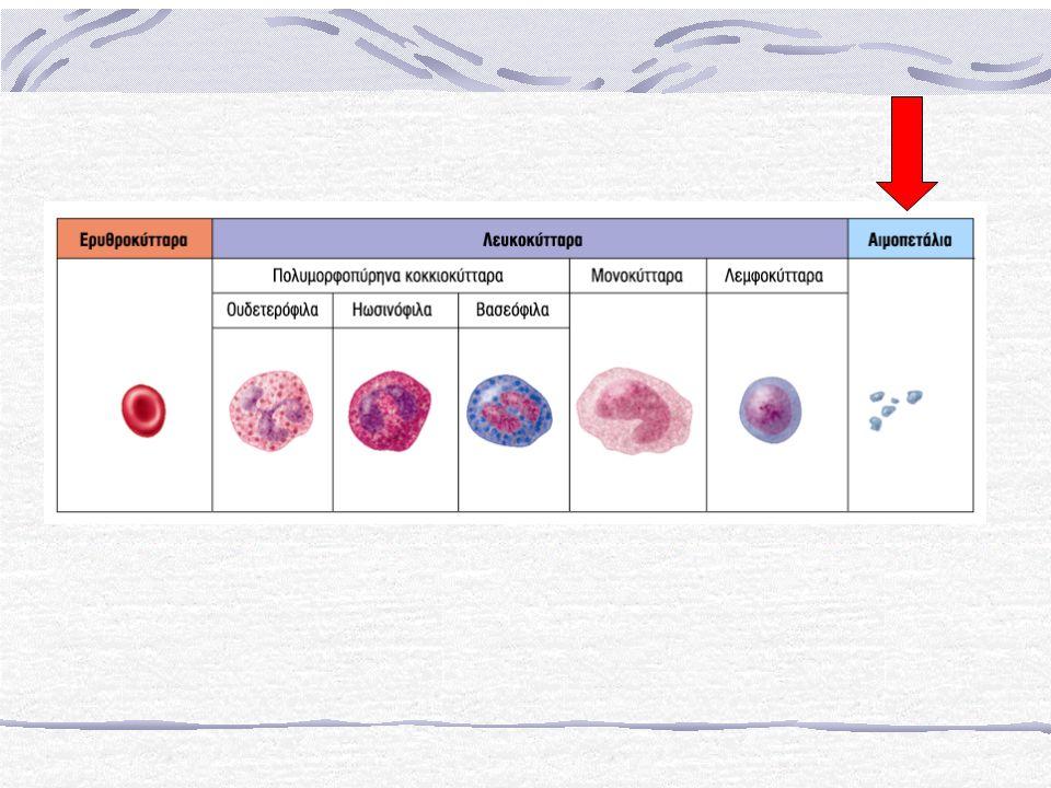 Προσκόλληση •Τα αιμοπετάλια δεν προσκολλούνται σε άλλα κύτταρα του αίματος ή ενδοθηλιακές μεμβράνες –Απωθούνται από το αρνητικό φορτίο των μεμβρανών •Σε περίπτωση τραυματισμού τα αιμοπετάλια έρχονται σε επαφή με το υπενδοθήλιο ενεργοποίηση των αιμοπεταλίων –Οι αιμοπεταλιακοί υποδοχείς βρίσκουν συνδέτες (ligands) οι οποίοι απαντώνται φυσιολογικά στον υπενδοθηλιακό ιστό.
