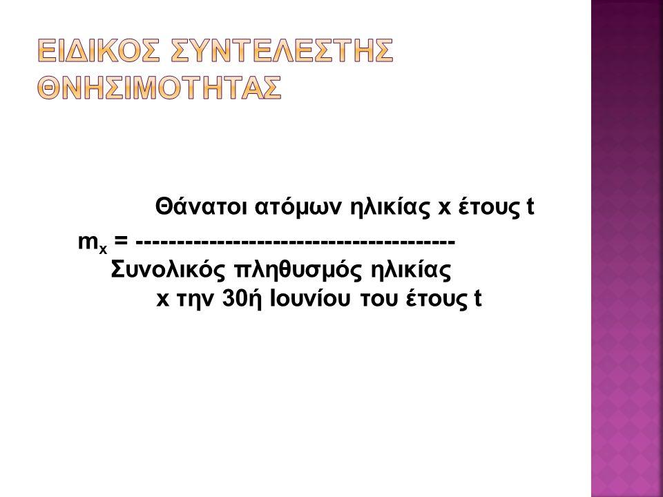 Θάνατοι ατόμων ηλικίας x έτους t m x = ---------------------------------------- Συνολικός πληθυσμός ηλικίας x την 30ή Ιουνίου του έτους t