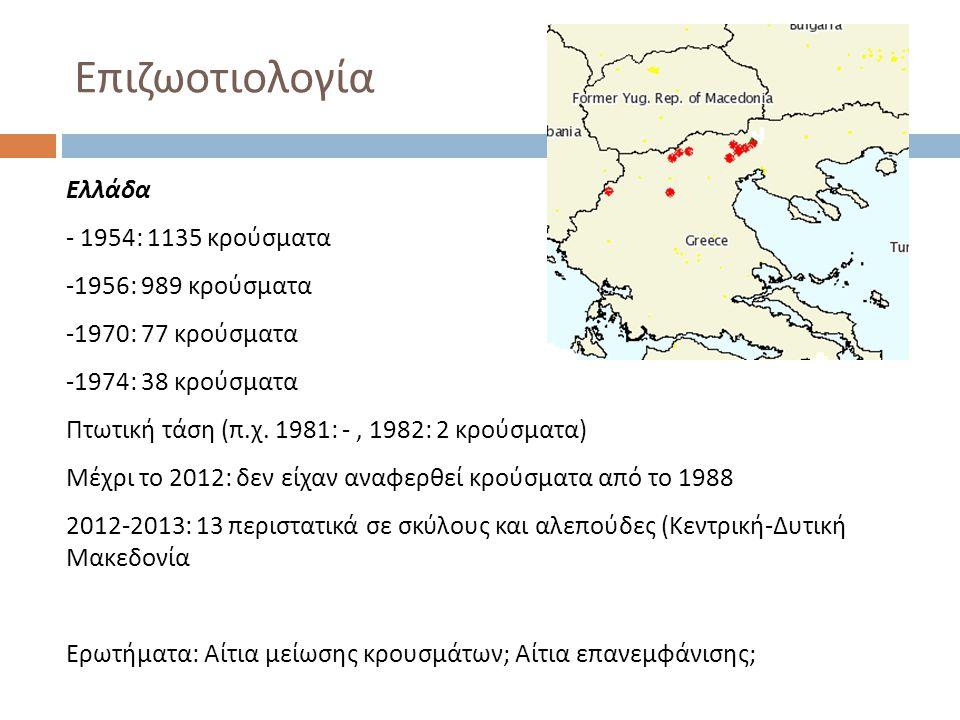 Επιζωοτιολογία Ελλάδα - 1954: 1135 κρούσματα -1956: 989 κρούσματα -1970: 77 κρούσματα -1974: 38 κρούσματα Πτωτική τάση (π.χ. 1981: -, 1982: 2 κρούσματ