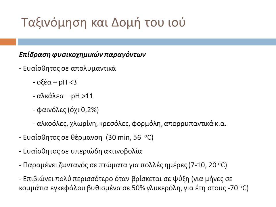 Ταξινόμηση και Δομή του ιού Επίδραση φυσικοχημικών παραγόντων - Ευαίσθητος σε απολυμαντικά - οξέα – pH <3 - αλκάλεα – pH >11 - φαινόλες (όχι 0,2%) - α