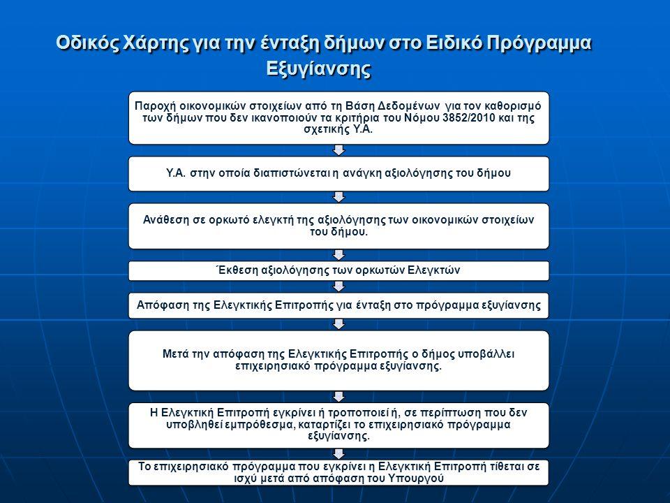 Αντικειμενικότητα – Διαφάνεια στην διαδικασία Συνίσταται στο Υπουργείο Εσωτερικών Ελεγκτική Επιτροπή, αποτελούμενη από ένα σύμβουλο του Ελεγκτικού Συνεδρίου, τον Γενικό Διευθυντή Τοπικής Αυτοδιοίκησης του Υπουργείου και εκπρόσωπο της ΚΕΔΕ