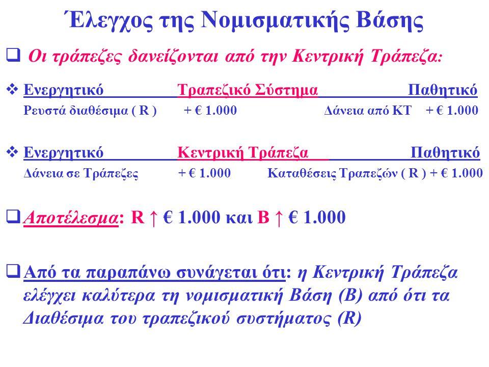 Έλεγχος της Νομισματικής Βάσης  Οι τράπεζες δανείζονται από την Κεντρική Τράπεζα :  Ενεργητικό Τραπεζικό Σύστημα Παθητικό Ρευστά διαθέσιμα ( R ) + €