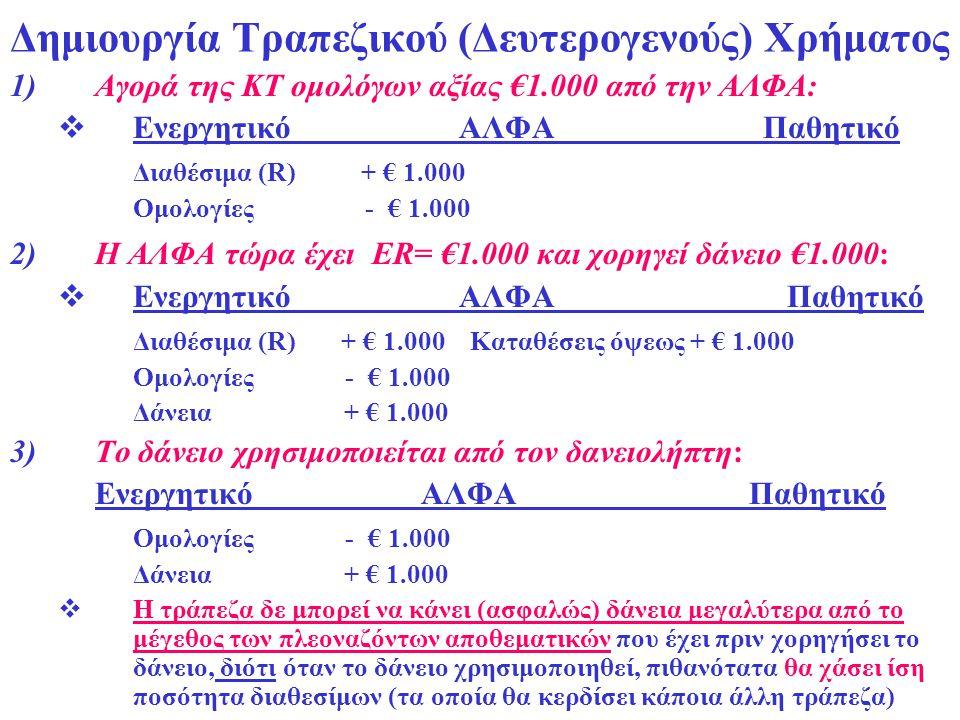 Δημιουργία Τραπεζικού (Δευτερογενούς) Χρήματος 1)Αγορά της ΚΤ ομολόγων αξίας €1.000 από την ΑΛΦΑ:  Ενεργητικό ΑΛΦΑ Παθητικό Διαθέσιμα (R) + € 1.000 Ο