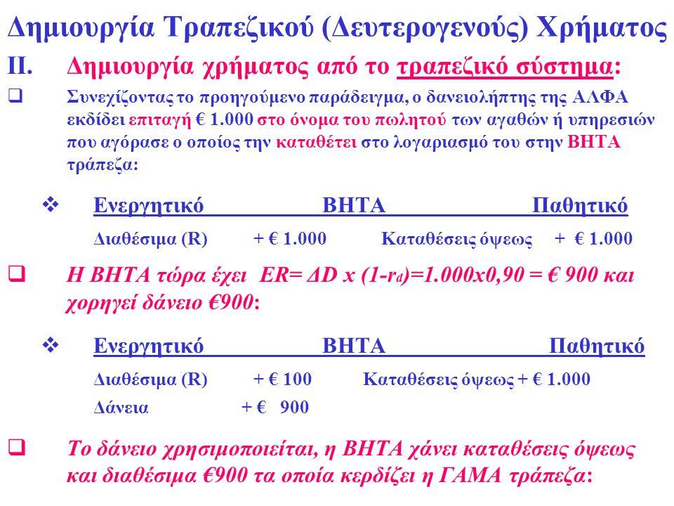 Δημιουργία Τραπεζικού (Δευτερογενούς) Χρήματος II.Δημιουργία χρήματος από το τραπεζικό σύστημα:  Συνεχίζοντας το προηγούμενο παράδειγμα, ο δανειολήπτ
