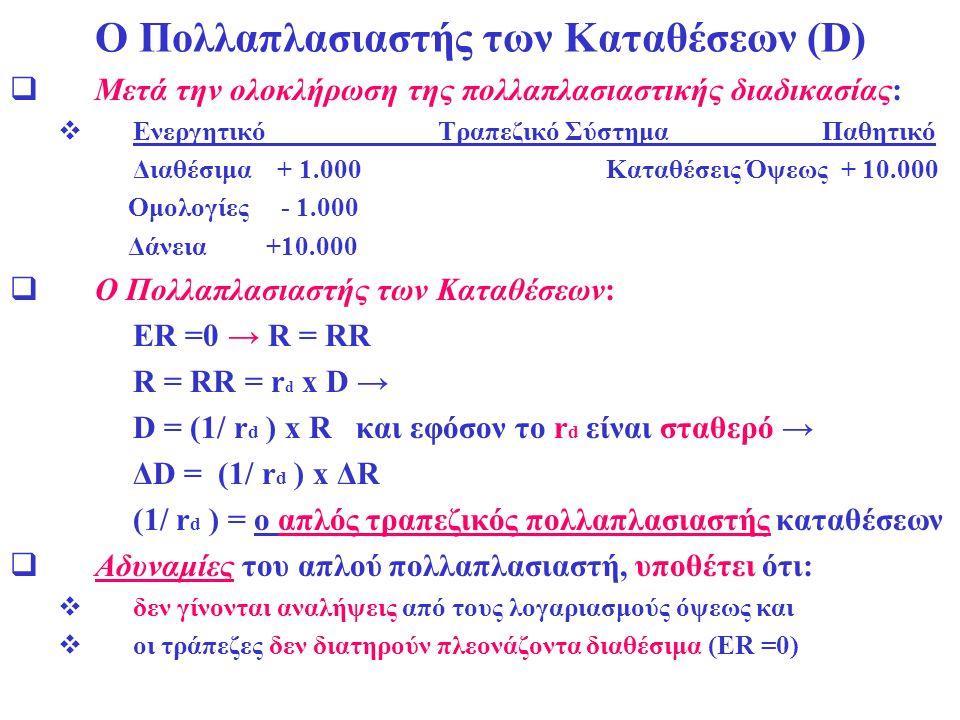 Ο Πολλαπλασιαστής των Καταθέσεων (D)  Μετά την ολοκλήρωση της πολλαπλασιαστικής διαδικασίας:  Ενεργητικό Τραπεζικό Σύστημα Παθητικό Διαθέσιμα + 1.00