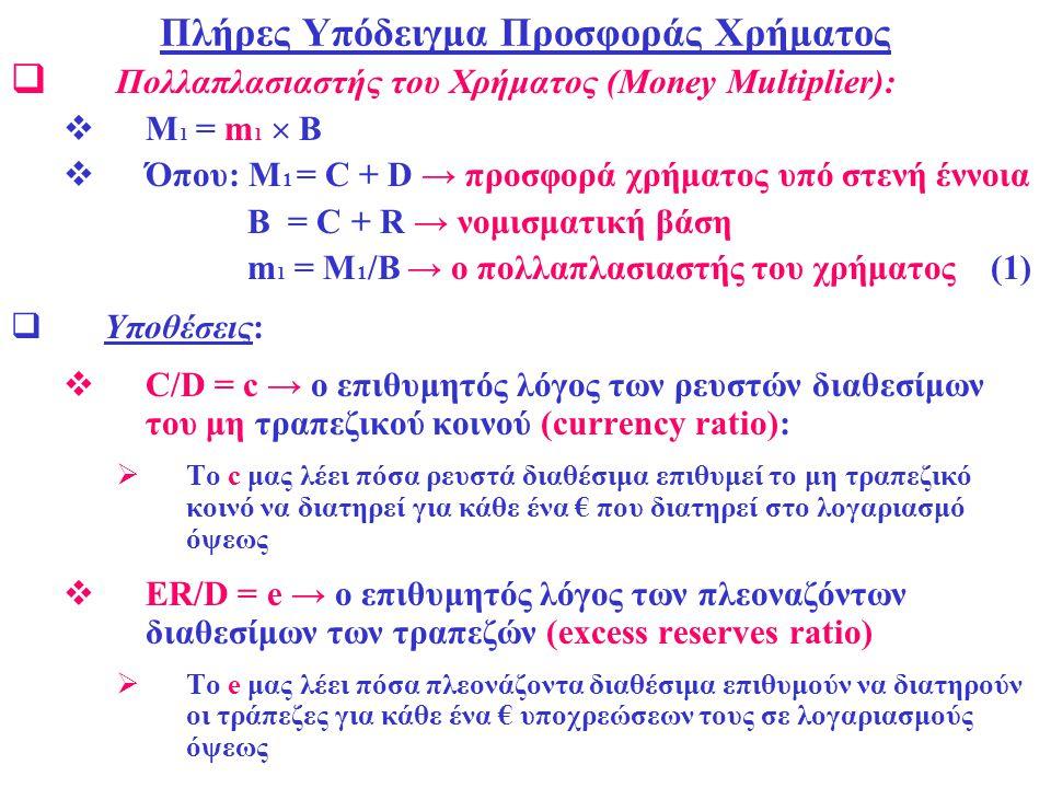 Πλήρες Υπόδειγμα Προσφοράς Χρήματος  Πολλαπλασιαστής του Χρήματος (Money Multiplier):  M 1 = m 1  B  Όπου: Μ 1 = C + D → προσφορά χρήματος υπό στε