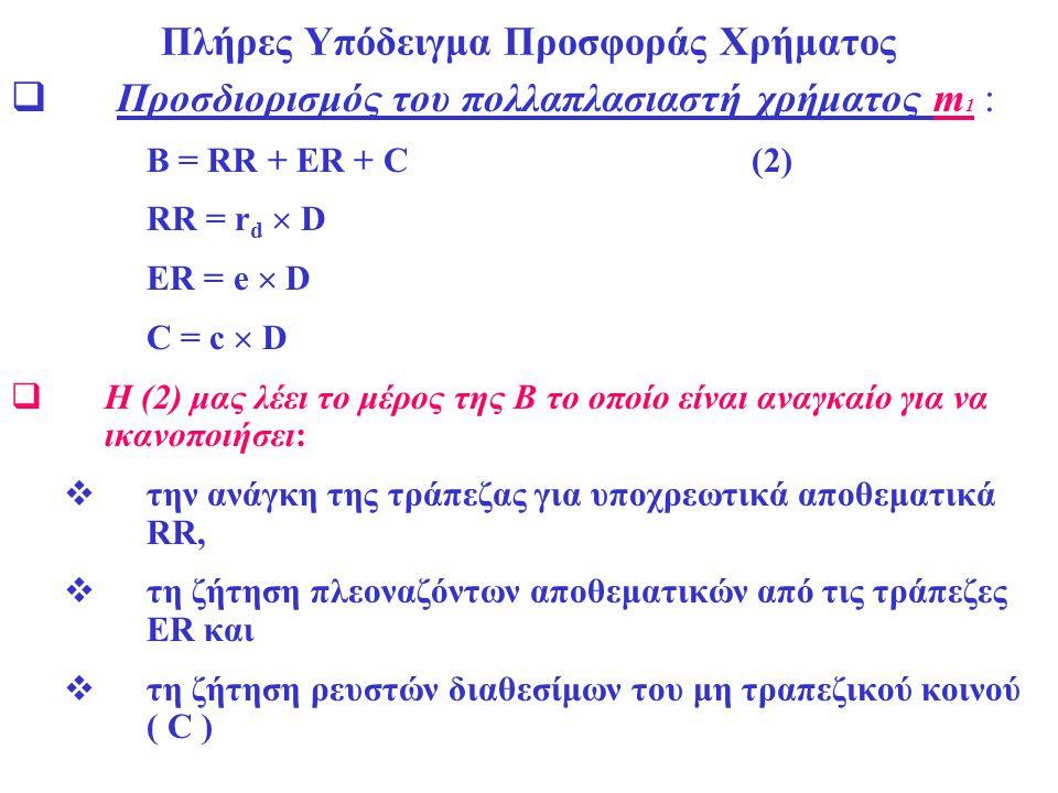 Πλήρες Υπόδειγμα Προσφοράς Χρήματος  Προσδιορισμός του πολλαπλασιαστή χρήματος m 1 : Β = RR + ER + C(2) RR = r d  D ER = e  D C = c  D  Η (2) μας