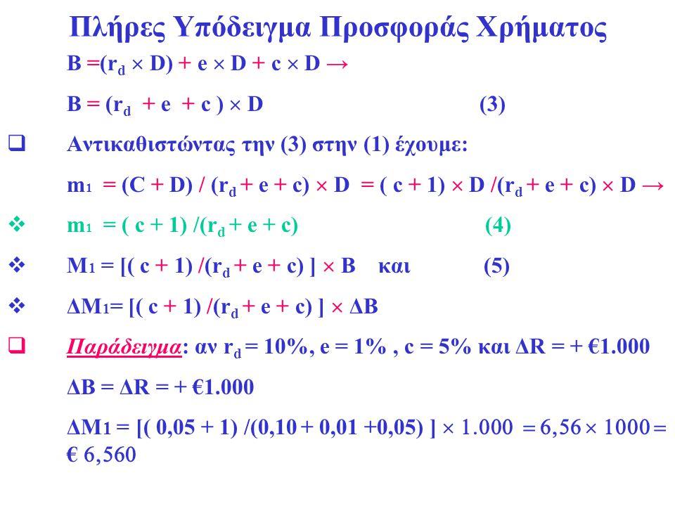 Πλήρες Υπόδειγμα Προσφοράς Χρήματος B =(r d  D) + e  D + c  D → B = (r d + e + c )  D(3)  Αντικαθιστώντας την (3) στην (1) έχουμε: m 1 = (C + D)