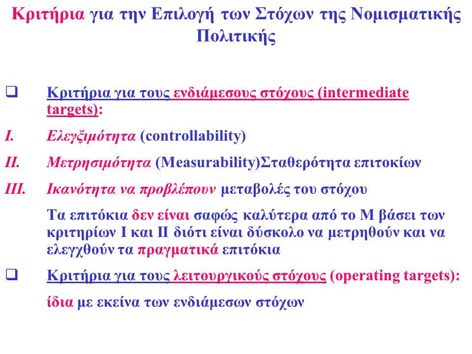 Κριτήρια για την Επιλογή των Στόχων της Νομισματικής Πολιτικής  Κριτήρια για τους ενδιάμεσους στόχους (intermediate targets): I.Ελεγξιμότητα (control