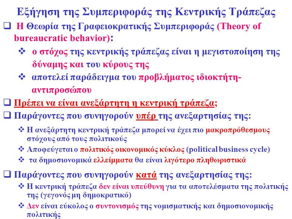 Εξήγηση της Συμπεριφοράς της Κεντρικής Τράπεζας  Η Θεωρία της Γραφειοκρατικής Συμπεριφοράς (Theory of bureaucratic behavior) :  ο στόχος της κεντρικ