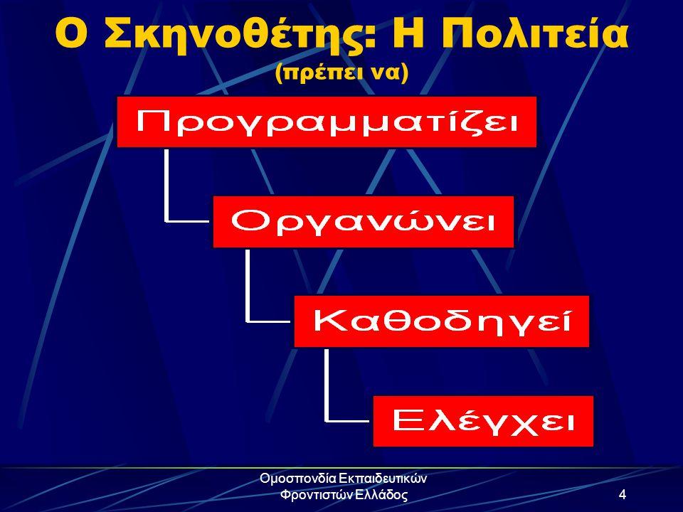 Ομοσπονδία Εκπαιδευτικών Φροντιστών Ελλάδος15 Το Δίκαιο & Το Άδικο, Στο Χθες & Στο Σήμερα… Η εποχή ζητά – τα παιδιά μας το ζητούν - να δώσουμε τη μάχη με τα πολιτικά μας στερεότυπα (και να την κερδίσουμε) Αυτό που μέχρι χθες ήταν «σύγχρονο» και «προοδευτικό», σήμερα είναι βαθύτατα συντηρητικό, αναχρονιστικό, άδικο και αναποτελεσματικό
