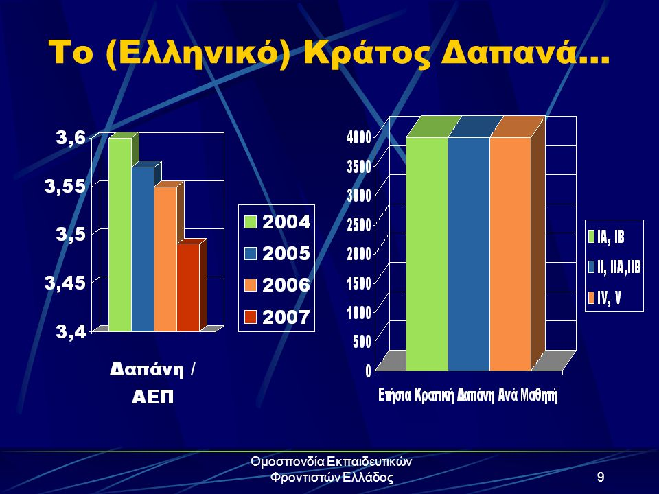 Ομοσπονδία Εκπαιδευτικών Φροντιστών Ελλάδος10 Όμως, Δυστυχώς…