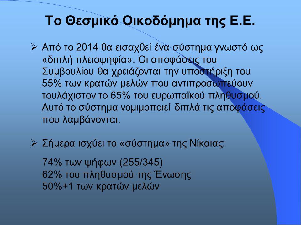Το Θεσμικό Οικοδόμημα της Ε.Ε.  Από το 2014 θα εισαχθεί ένα σύστημα γνωστό ως «διπλή πλειοψηφία». Οι αποφάσεις του Συμβουλίου θα χρειάζονται την υποσ
