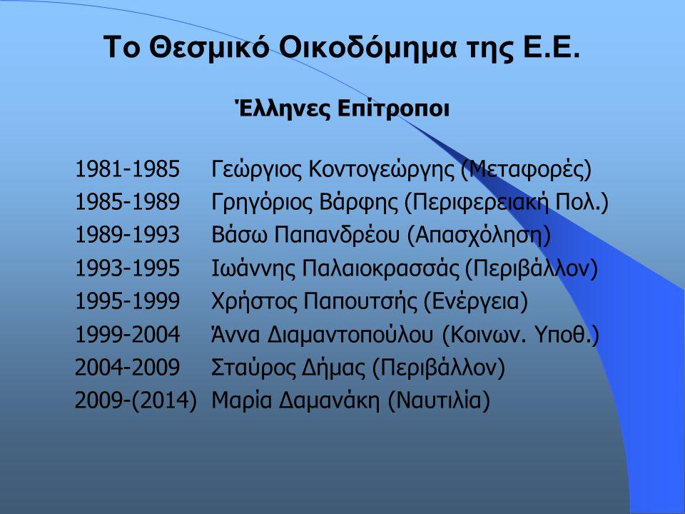 Το Θεσμικό Οικοδόμημα της Ε.Ε. Έλληνες Επίτροποι 1981-1985Γεώργιος Κοντογεώργης (Μεταφορές) 1985-1989Γρηγόριος Βάρφης (Περιφερειακή Πολ.) 1989-1993Βάσ