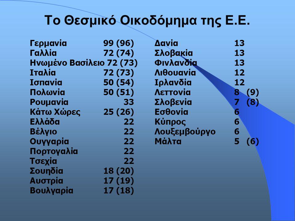 Το Θεσμικό Οικοδόμημα της Ε.Ε. Γερμανία 99 (96) Γαλλία 72 (74) Ηνωμένο Βασίλειο 72 (73) Ιταλία 72 (73) Ισπανία50 (54) Πολωνία50 (51) Ρουμανία33 Κάτω Χ