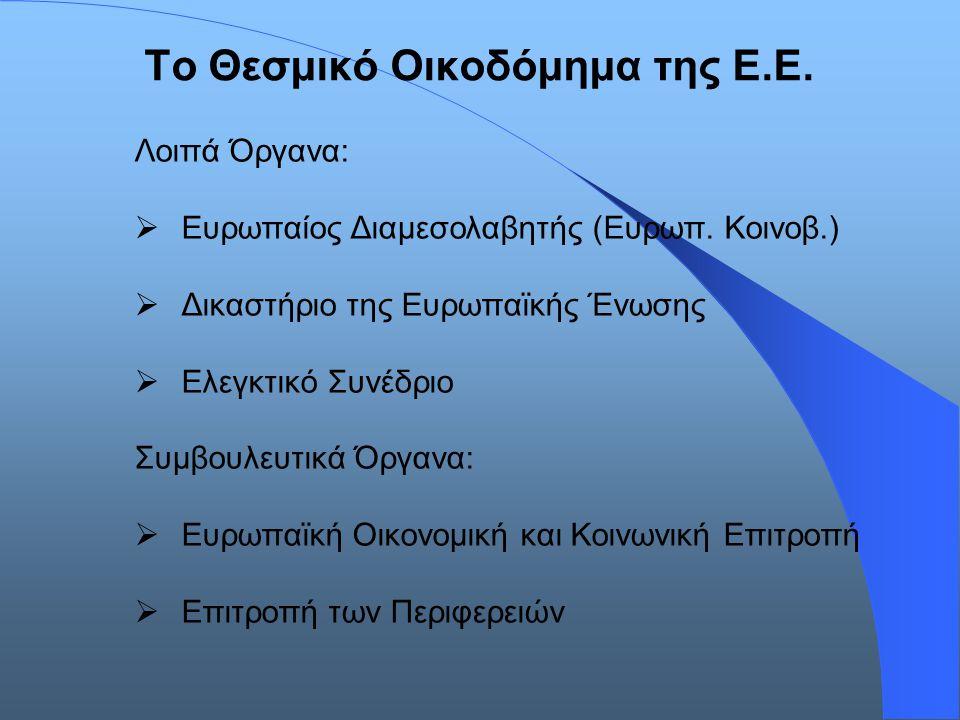 Η Ευρωπαϊκή Έννομη Τάξη Διαδικασία Συναπόφασης