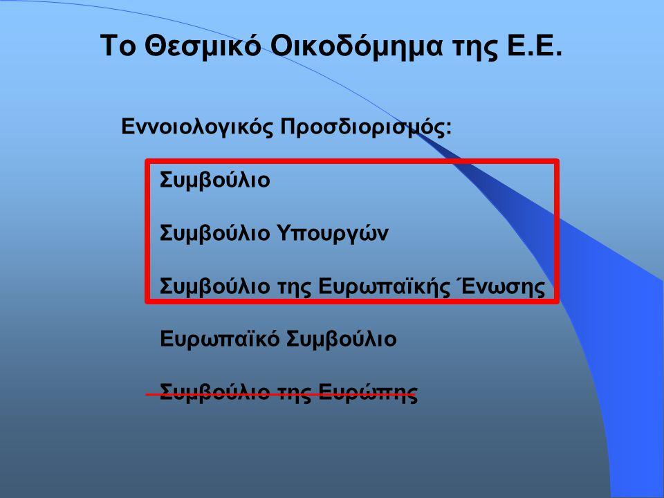 Το Θεσμικό Οικοδόμημα της Ε.Ε. Εννοιολογικός Προσδιορισμός: Συμβούλιο Συμβούλιο Υπουργών Συμβούλιο της Ευρωπαϊκής Ένωσης Ευρωπαϊκό Συμβούλιο Συμβούλιο