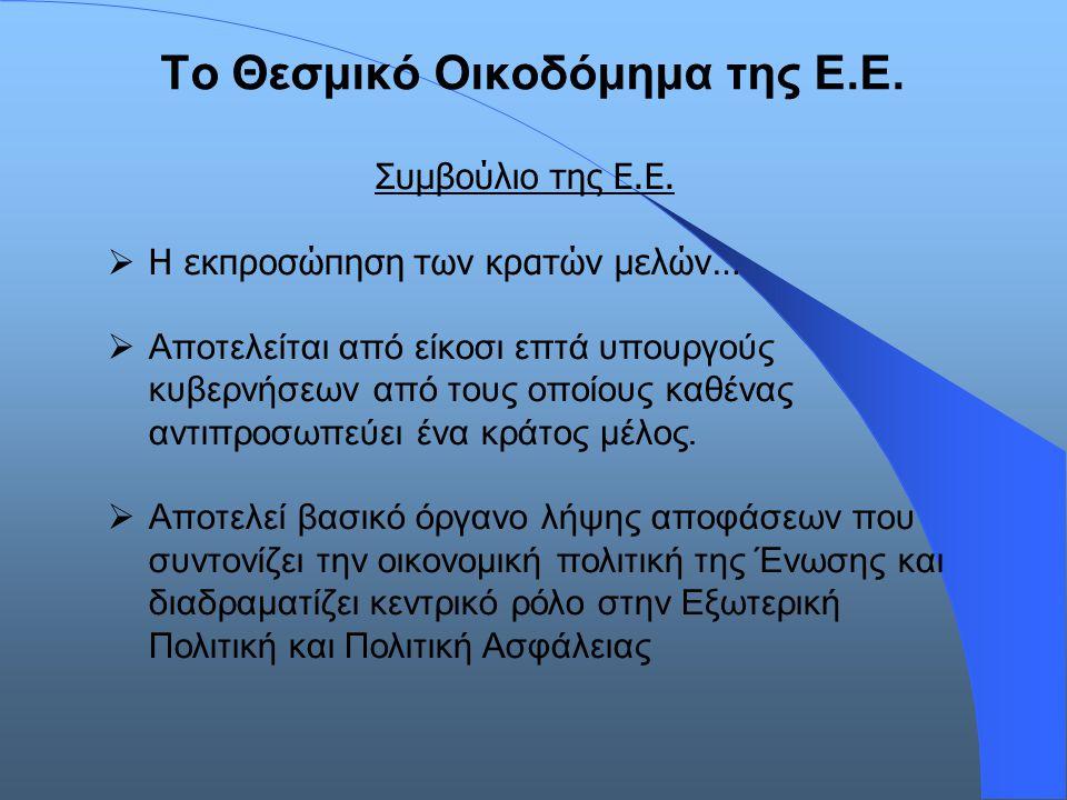 Το Θεσμικό Οικοδόμημα της Ε.Ε.Συμβούλιο της Ε.Ε.