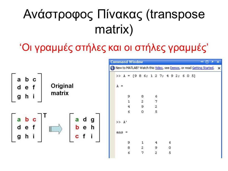 Ανάστροφος Πίνακας (transpose matrix) 'Οι γραμμές στήλες και οι στήλες γραμμές'