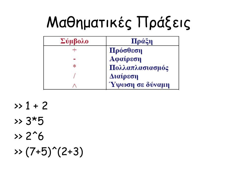 Μαθηματικές Πράξεις >> 1 + 2 >> 3*5 >> 2^6 >> (7+5)^(2+3)