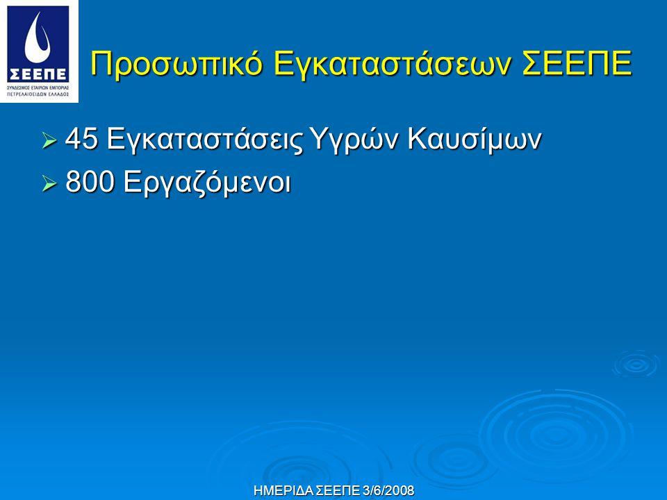 ΗΜΕΡΙΔΑ ΣΕΕΠΕ 3/6/2008 Προσωπικό Εγκαταστάσεων ΣΕΕΠΕ  45 Εγκαταστάσεις Υγρών Καυσίμων  800 Εργαζόμενοι