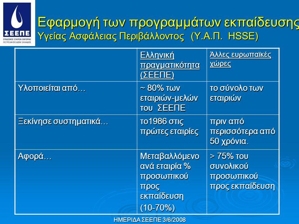 ΗΜΕΡΙΔΑ ΣΕΕΠΕ 3/6/2008 Εφαρμογή των προγραμμάτων εκπαίδευσης Υγείας Ασφάλειας Περιβάλλοντος (Υ.A.Π. HSSE) Ελληνική πραγματικότητα (ΣΕΕΠΕ) Άλλες ευρωπα