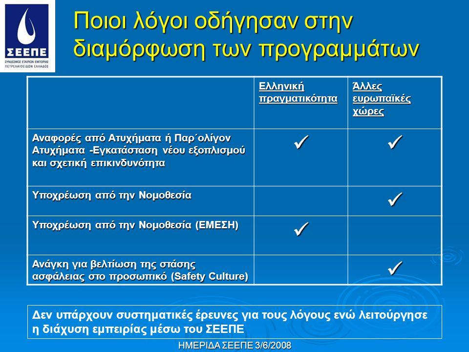 ΗΜΕΡΙΔΑ ΣΕΕΠΕ 3/6/2008 Ποιοι λόγοι οδήγησαν στην διαμόρφωση των προγραμμάτων Ελληνική πραγματικότητα Άλλες ευρωπαϊκές χώρες Αναφορές από Ατυχήματα ή Π