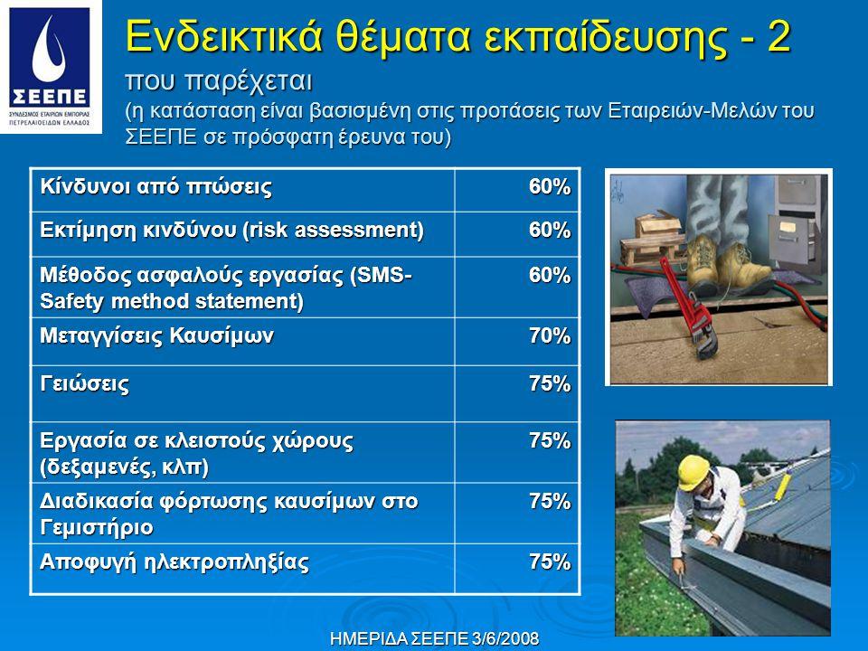 ΗΜΕΡΙΔΑ ΣΕΕΠΕ 3/6/2008 Ενδεικτικά θέματα εκπαίδευσης - 2 που παρέχεται (η κατάσταση είναι βασισμένη στις προτάσεις των Εταιρειών-Μελών του ΣΕΕΠΕ σε πρόσφατη έρευνα του) Κίνδυνοι από πτώσεις 60% Εκτίμηση κινδύνου (risk assessment) 60%60%60%60% Μέθοδος ασφαλούς εργασίας (SMS- Safety method statement) 60%60%60%60% Μεταγγίσεις Καυσίμων 70% Γειώσεις 75% Εργασία σε κλειστούς χώρους (δεξαμενές, κλπ) 75%75%75%75% Διαδικασία φόρτωσης καυσίμων στο Γεμιστήριο 75%75%75%75% Αποφυγή ηλεκτροπληξίας 75%75%75%75%