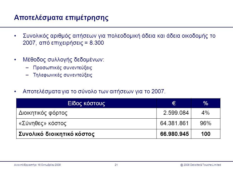 Αποτελέσματα επιμέτρησης •Συνολικός αριθμός αιτήσεων για πολεοδομική άδεια και άδεια οικοδομής το 2007, από επιχειρήσεις = 8.300 •Μέθοδος συλλογής δεδ