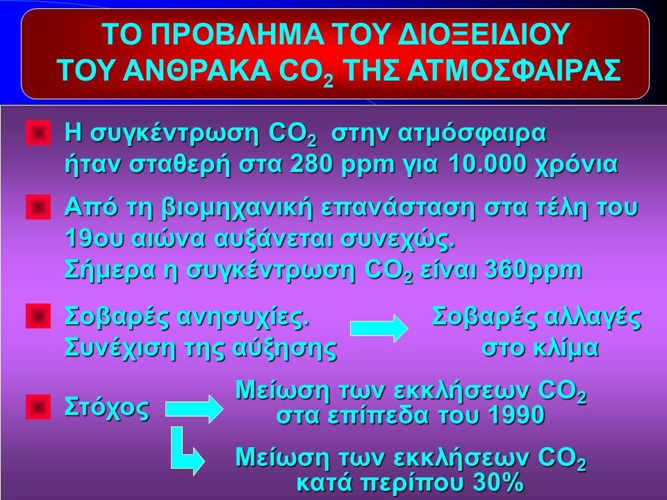ΤΟ ΠΡΟΒΛΗΜΑ ΤΟΥ ΔΙΟΞΕΙΔΙΟΥ ΤΟΥ ΑΝΘΡΑΚΑ CO 2 ΤΗΣ ΑΤΜΟΣΦΑΙΡΑΣ Η συγκέντρωση CO 2 στην ατμόσφαιρα ήταν σταθερή στα 280 ppm για 10.000 χρόνια Από τη βιομηχανική επανάσταση στα τέλη του 19ου αιώνα αυξάνεται συνεχώς.