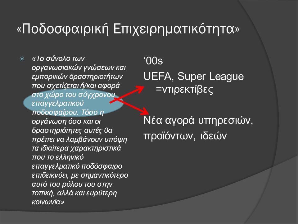 «Ποδοσφαιρική Επιχειρηματικότητα»  «Το σύνολο των οργανωσιακών γνώσεων και εμπορικών δραστηριοτήτων που σχετίζεται ή/και αφορά στο χώρο του σύγχρονου επαγγελματικού ποδοσφαίρου.