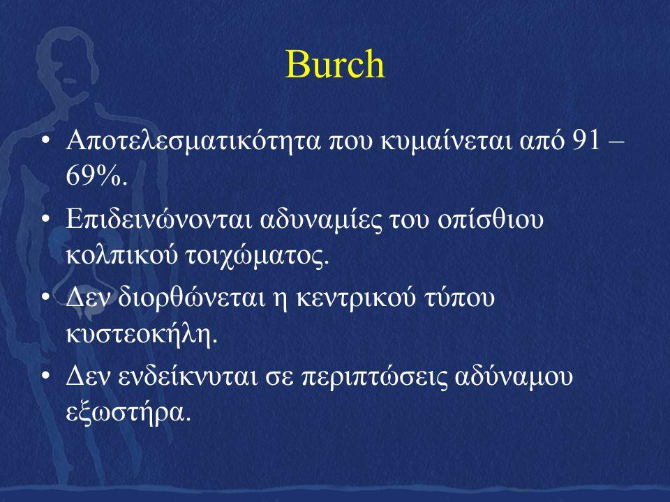 Burch •Αποτελεσματικότητα που κυμαίνεται από 91 – 69%. •Επιδεινώνονται αδυναμίες του οπίσθιου κολπικού τοιχώματος. •Δεν διορθώνεται η κεντρικού τύπου