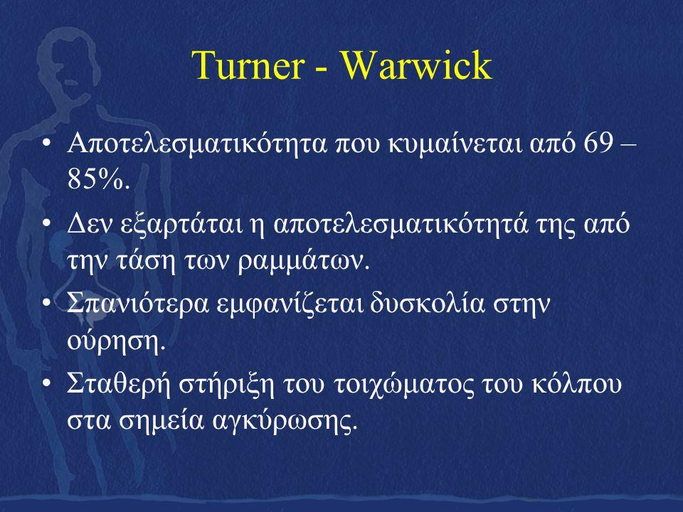 Turner - Warwick •Αποτελεσματικότητα που κυμαίνεται από 69 – 85%. •Δεν εξαρτάται η αποτελεσματικότητά της από την τάση των ραμμάτων. •Σπανιότερα εμφαν