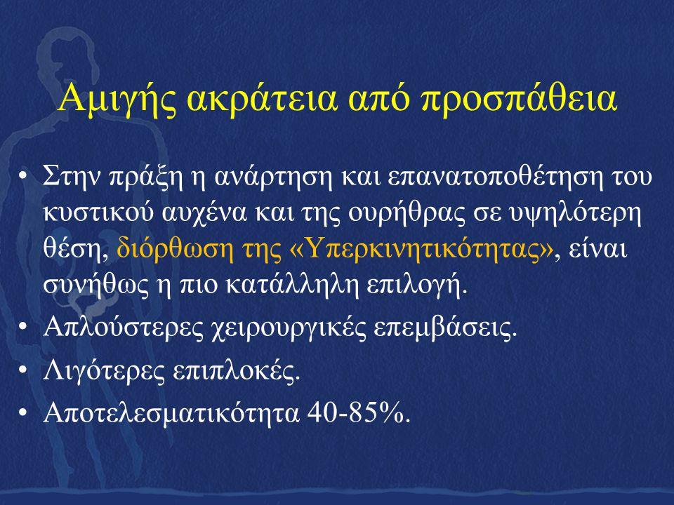 Δυσκολία στην ούρηση •Εμφανίζεται στο 5% του συνόλου.