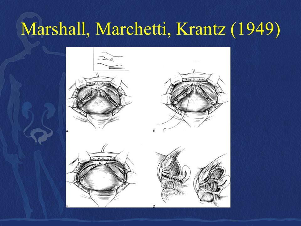 Marshall, Marchetti, Krantz •Αποτελεσματικότητα 85-90% πρώτο χρόνο, 50 – 30% (5-10 χρόνια).