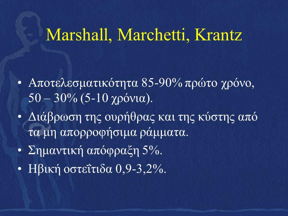 Marshall, Marchetti, Krantz •Αποτελεσματικότητα 85-90% πρώτο χρόνο, 50 – 30% (5-10 χρόνια). •Διάβρωση της ουρήθρας και της κύστης από τα μη απορροφήσι