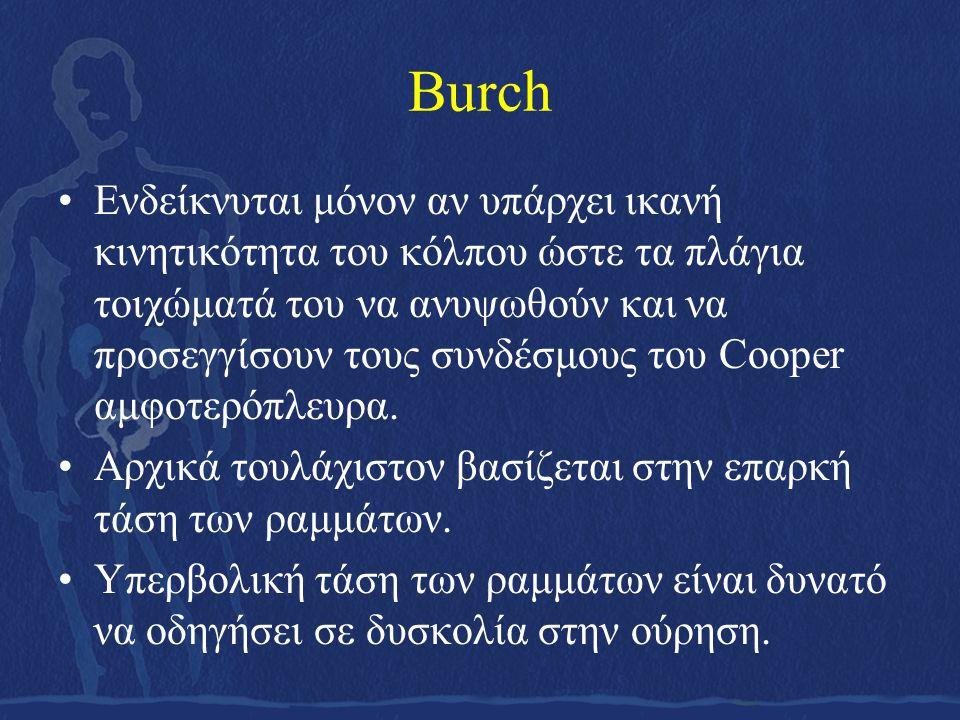 Burch •Ενδείκνυται μόνον αν υπάρχει ικανή κινητικότητα του κόλπου ώστε τα πλάγια τοιχώματά του να ανυψωθούν και να προσεγγίσουν τους συνδέσμους του Co