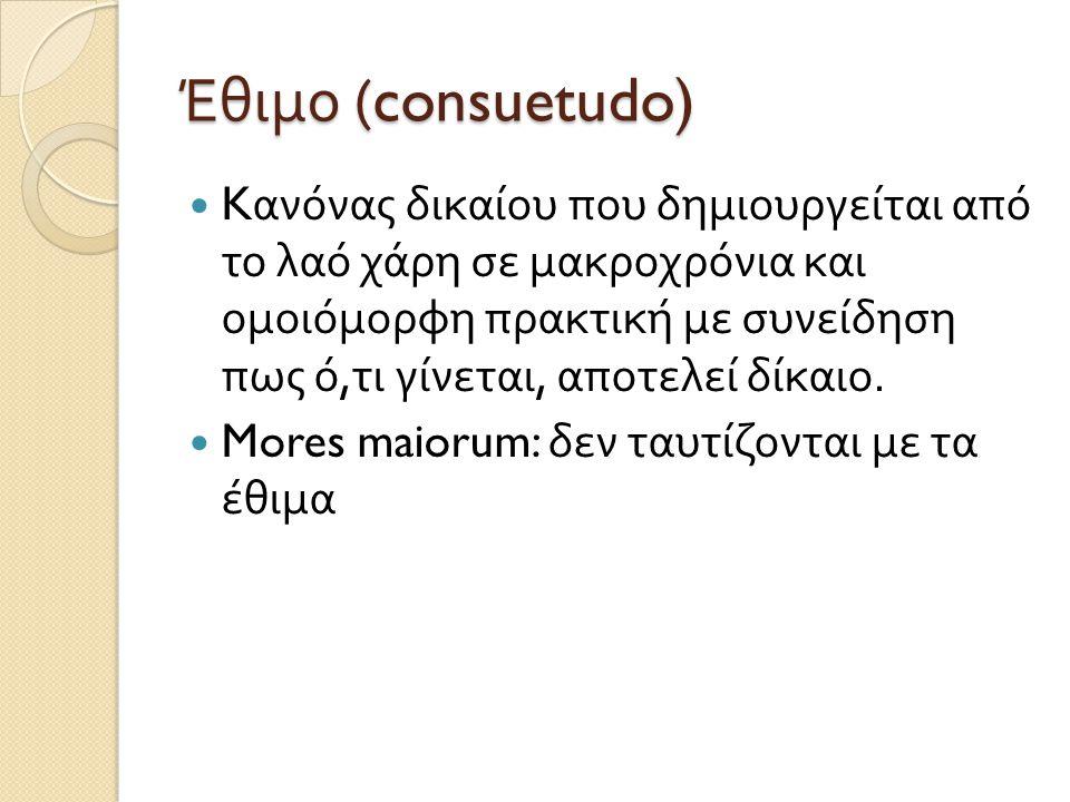 Έθιμο (consuetudo)  K ανόνας δικαίου που δημιουργείται από το λαό χάρη σε μακροχρόνια και ομοιόμορφη πρακτική με συνείδηση πως ό, τι γίνεται, αποτελε