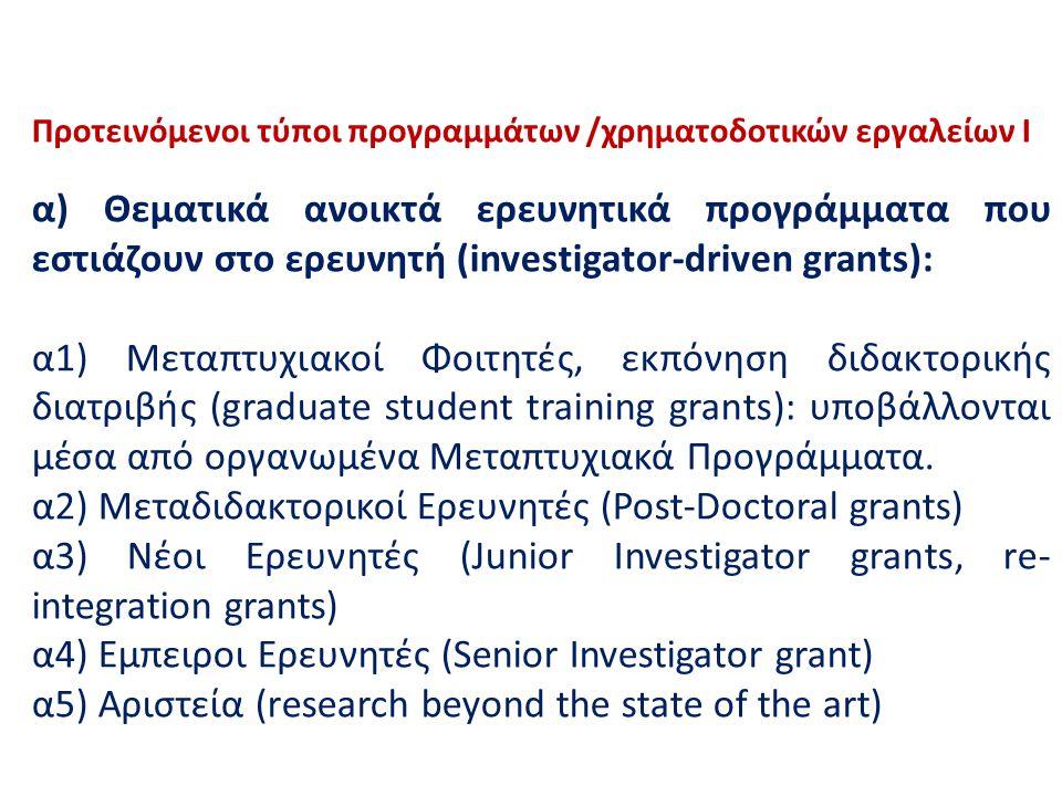 Προτεινόμενοι τύποι προγραμμάτων /χρηματοδοτικών εργαλείων Ι α) Θεματικά ανοικτά ερευνητικά προγράμματα που εστιάζουν στο ερευνητή (investigator-driven grants): α1) Μεταπτυχιακοί Φοιτητές, εκπόνηση διδακτορικής διατριβής (graduate student training grants): υποβάλλονται μέσα από οργανωμένα Μεταπτυχιακά Προγράμματα.