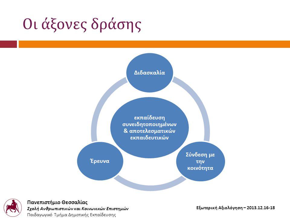 Πανεπιστήμιο Θεσσαλίας Σχολή Ανθρωπιστικών και Κοινωνικών Επιστημών Παιδαγωγικό Τμήμα Δημοτικής Εκπαίδευσης Εξωτερική Αξιολόγηση – 2013.12.16-18 Οι άξονες δράσης