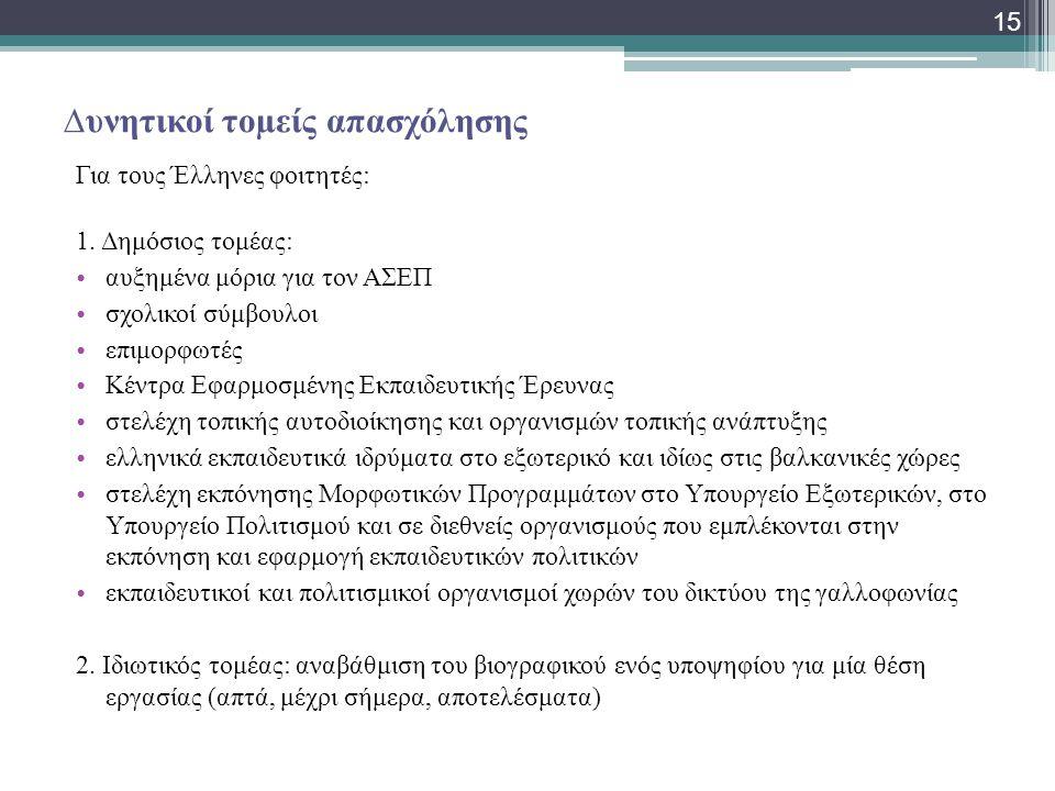 ∆υνητικοί τοµείς απασχόλησης Για τους Έλληνες φοιτητές: 1. Δημόσιος τομέας: • αυξημένα μόρια για τον ΑΣΕΠ • σχολικοί σύμβουλοι • επιμορφωτές • Κέντρα